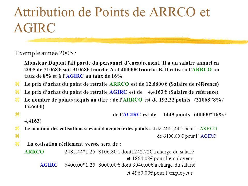 Attribution de Points de ARRCO et AGIRC Exemple année 2005 : Monsieur Dupont fait partie du personnel dencadrement. Il a un salaire annuel en 2005 de