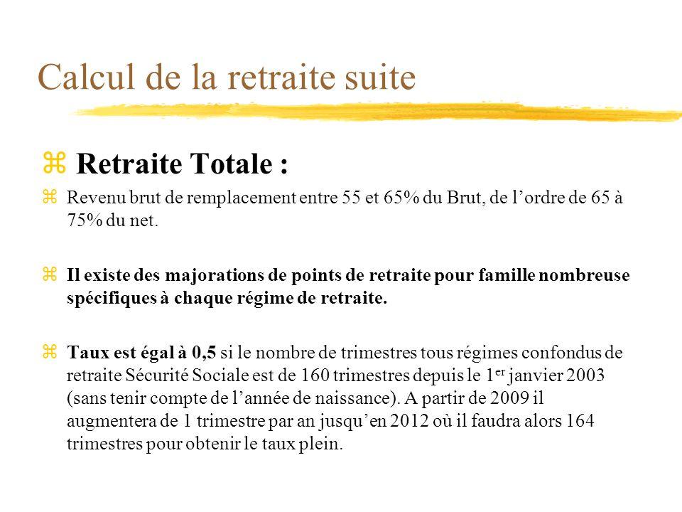 Calcul de la retraite suite z Retraite Totale : zRevenu brut de remplacement entre 55 et 65% du Brut, de lordre de 65 à 75% du net. zIl existe des maj