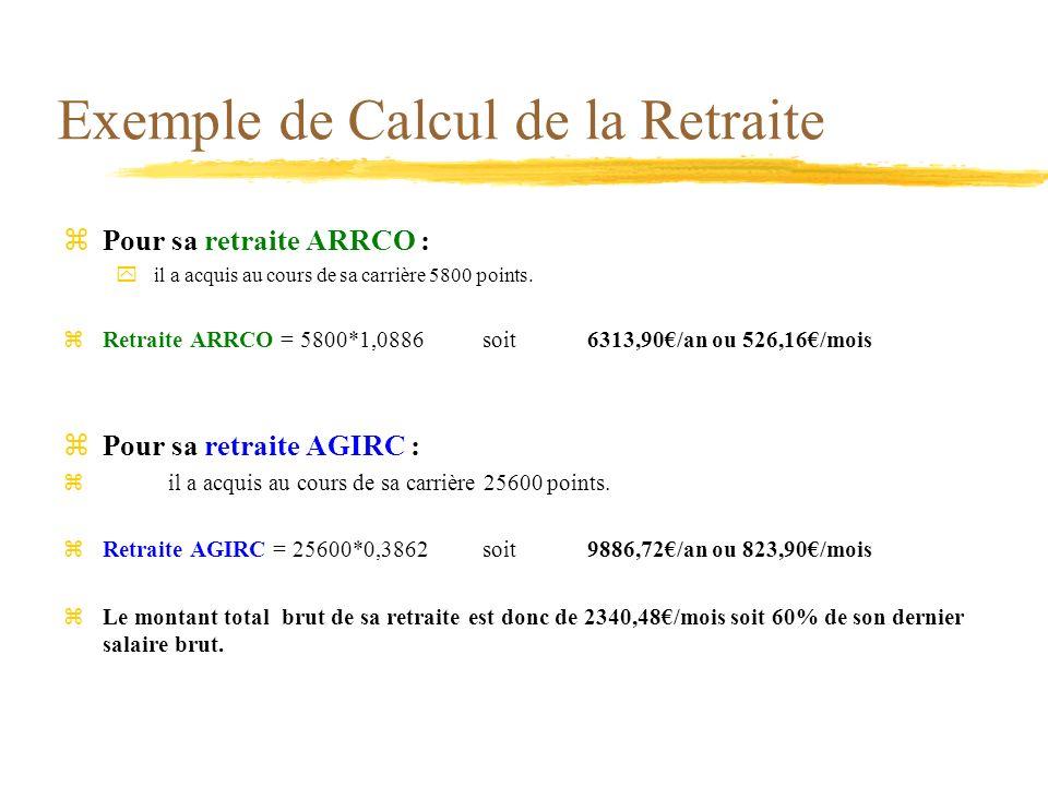 Exemple de Calcul de la Retraite zPour sa retraite ARRCO : y il a acquis au cours de sa carrière 5800 points. zRetraite ARRCO = 5800*1,0886soit6313,90