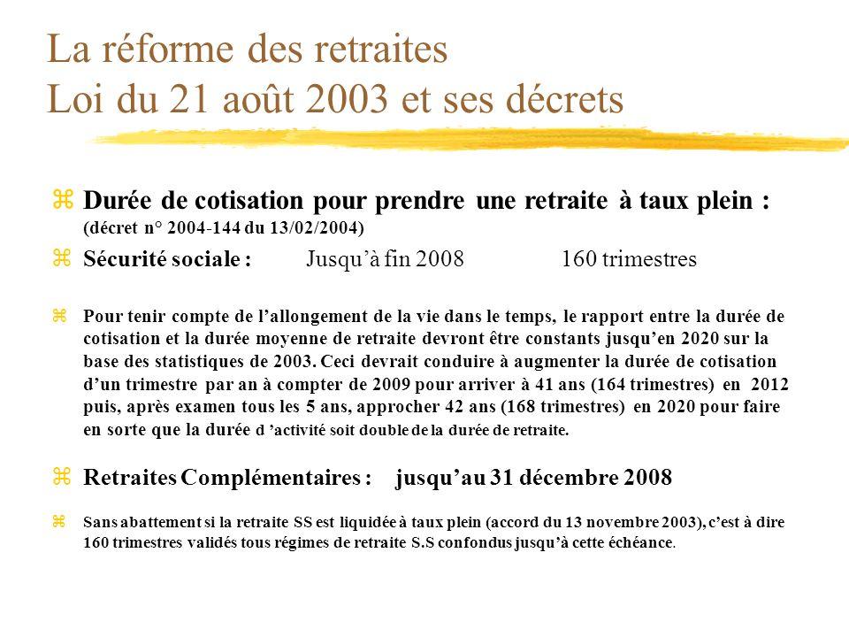 La réforme des retraites Loi du 21 août 2003 et ses décrets zDurée de cotisation pour prendre une retraite à taux plein : (décret n° 2004-144 du 13/02