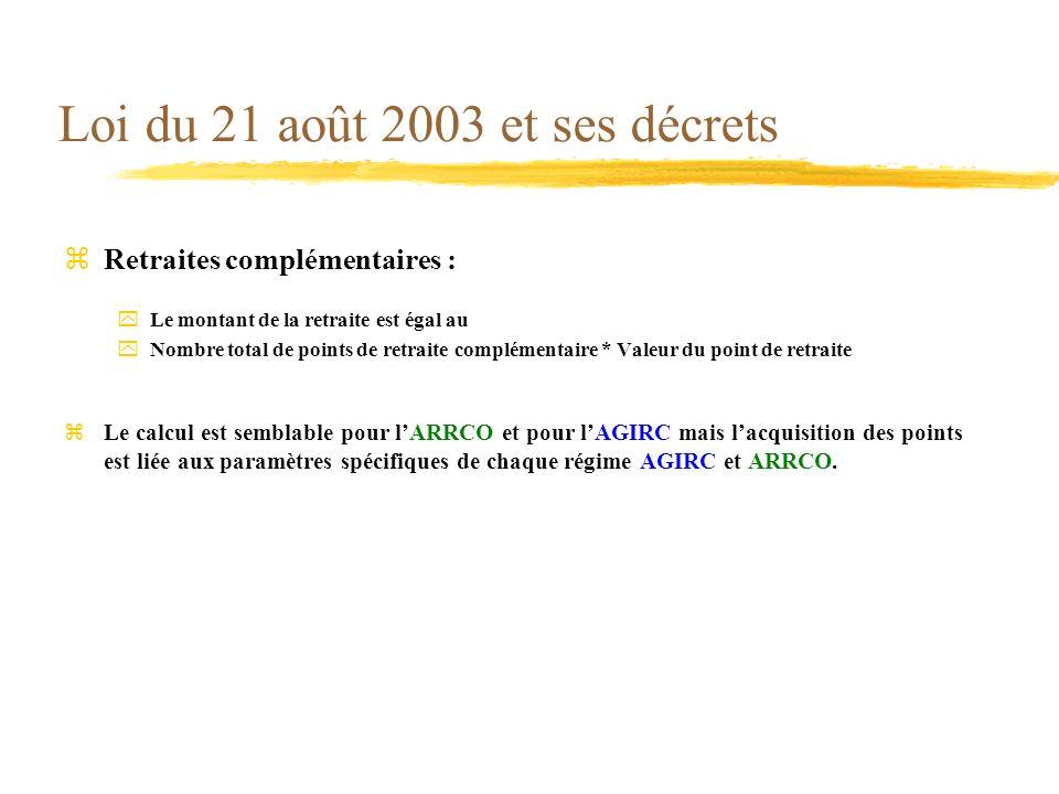Loi du 21 août 2003 et ses décrets zRetraites complémentaires : yLe montant de la retraite est égal au yNombre total de points de retraite complémenta