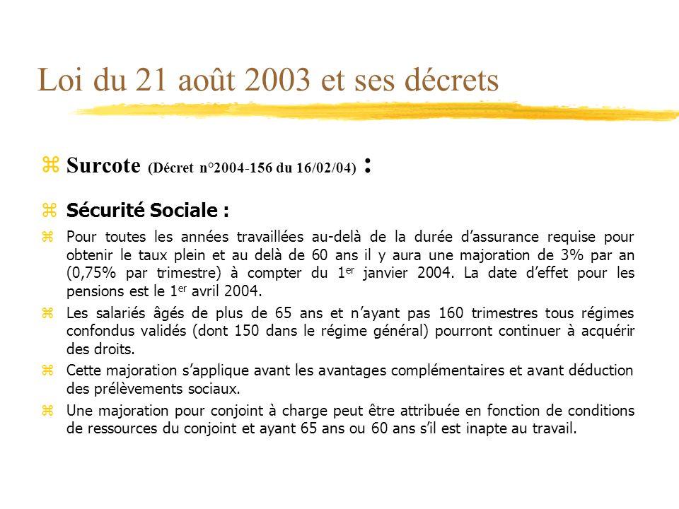 Loi du 21 août 2003 et ses décrets Surcote (Décret n°2004-156 du 16/02/04) : zSécurité Sociale : zPour toutes les années travaillées au-delà de la dur