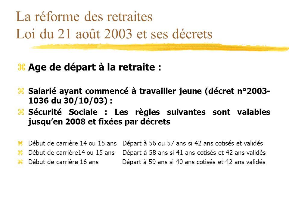 La réforme des retraites Loi du 21 août 2003 et ses décrets zAge de départ à la retraite : zSalarié ayant commencé à travailler jeune (décret n°2003-