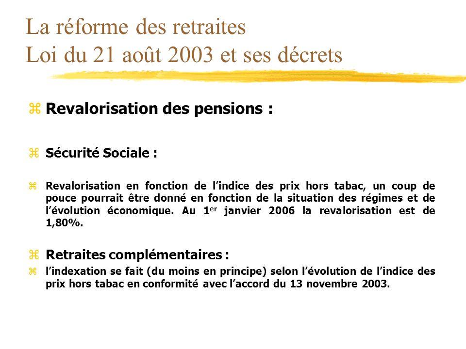 La réforme des retraites Loi du 21 août 2003 et ses décrets zRevalorisation des pensions : zSécurité Sociale : zRevalorisation en fonction de lindice