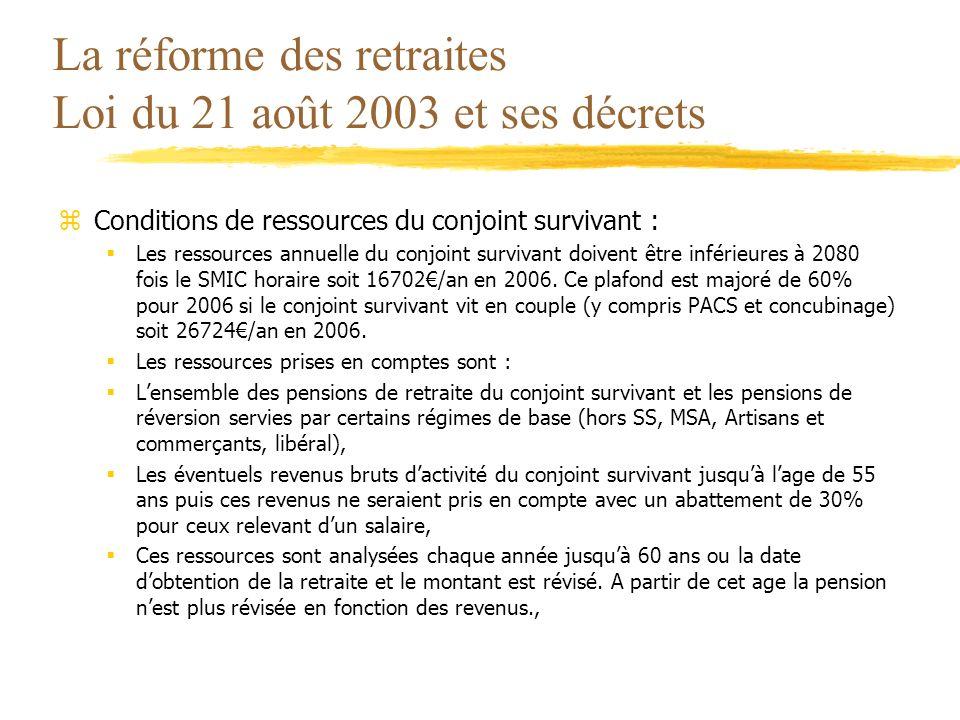 La réforme des retraites Loi du 21 août 2003 et ses décrets zConditions de ressources du conjoint survivant : Les ressources annuelle du conjoint surv