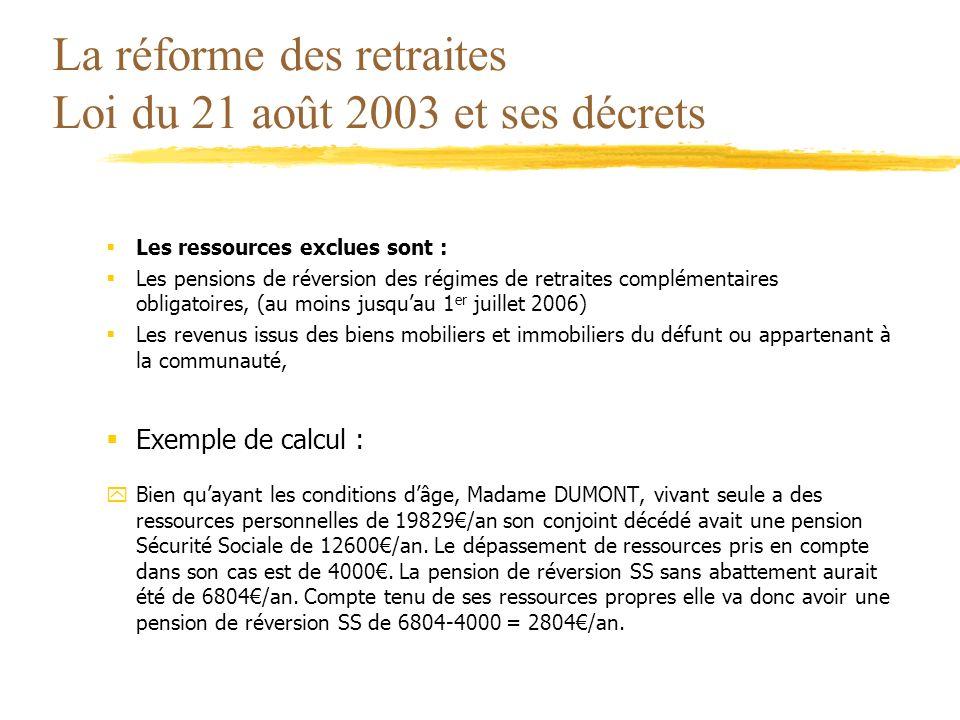 La réforme des retraites Loi du 21 août 2003 et ses décrets Les ressources exclues sont : Les pensions de réversion des régimes de retraites complémen