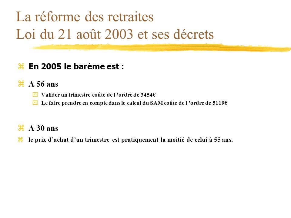 La réforme des retraites Loi du 21 août 2003 et ses décrets En 2005 le barème est : zA 56 ans yValider un trimestre coûte de l ordre de 3454 yLe faire