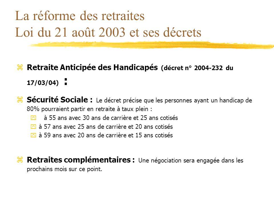 La réforme des retraites Loi du 21 août 2003 et ses décrets zRetraite Anticipée des Handicapés (décret n° 2004-232 du 17/03/04) : zSécurité Sociale :