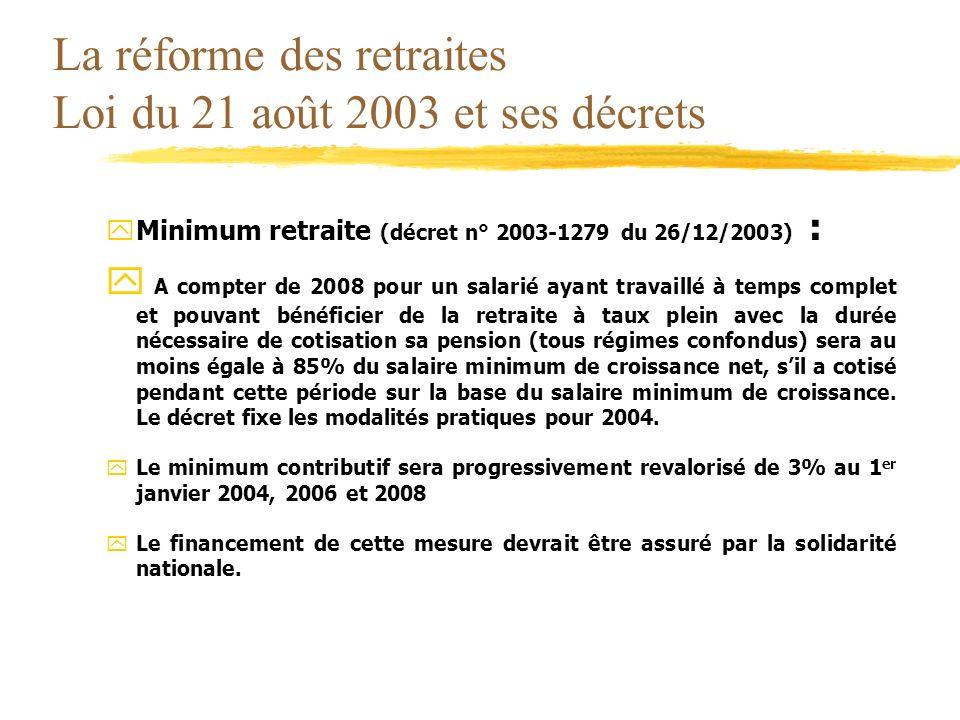 La réforme des retraites Loi du 21 août 2003 et ses décrets yMinimum retraite (décret n° 2003-1279 du 26/12/2003) : y A compter de 2008 pour un salari