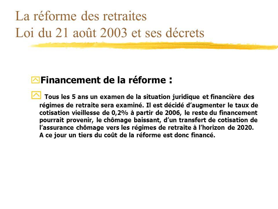 La réforme des retraites Loi du 21 août 2003 et ses décrets yFinancement de la réforme : y Tous les 5 ans un examen de la situation juridique et finan