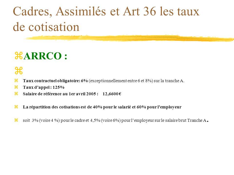 Cadres, Assimilés et Art 36 les taux de cotisation zARRCO : z zTaux contractuel obligatoire: 6% (exceptionnellement entre 6 et 8%) sur la tranche A. z