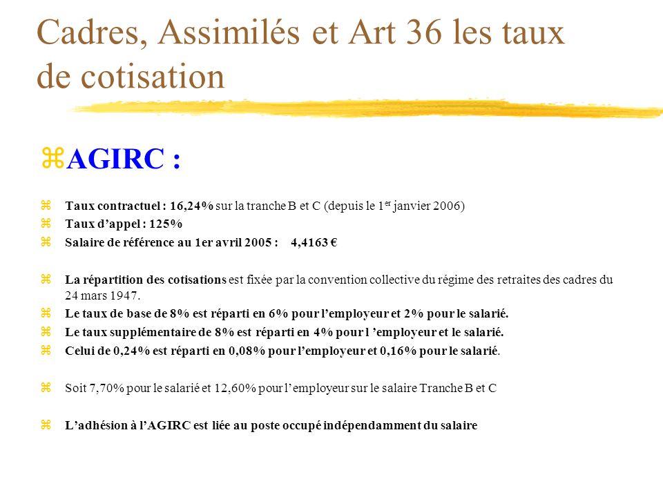 Cadres, Assimilés et Art 36 les taux de cotisation zAGIRC : zTaux contractuel : 16,24% sur la tranche B et C (depuis le 1 er janvier 2006) zTaux dappe