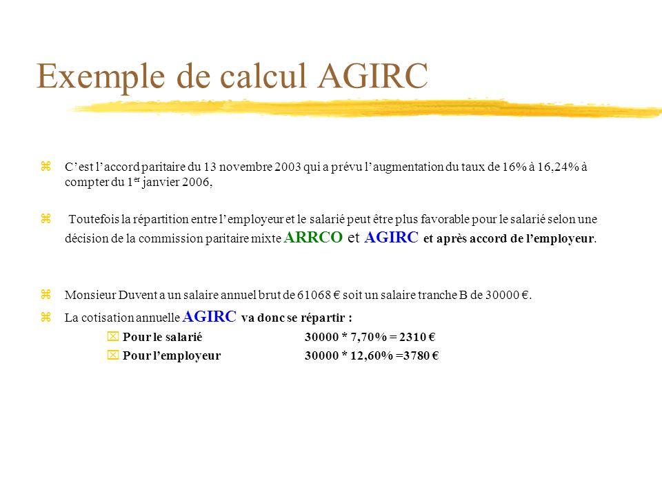 Exemple de calcul AGIRC zCest laccord paritaire du 13 novembre 2003 qui a prévu laugmentation du taux de 16% à 16,24% à compter du 1 er janvier 2006,