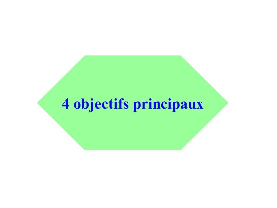 4 objectifs principaux