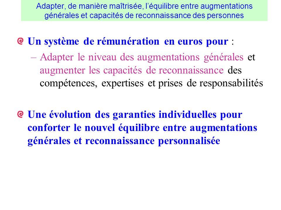 Adapter, de manière maîtrisée, léquilibre entre augmentations générales et capacités de reconnaissance des personnes Un système de rémunération en eur