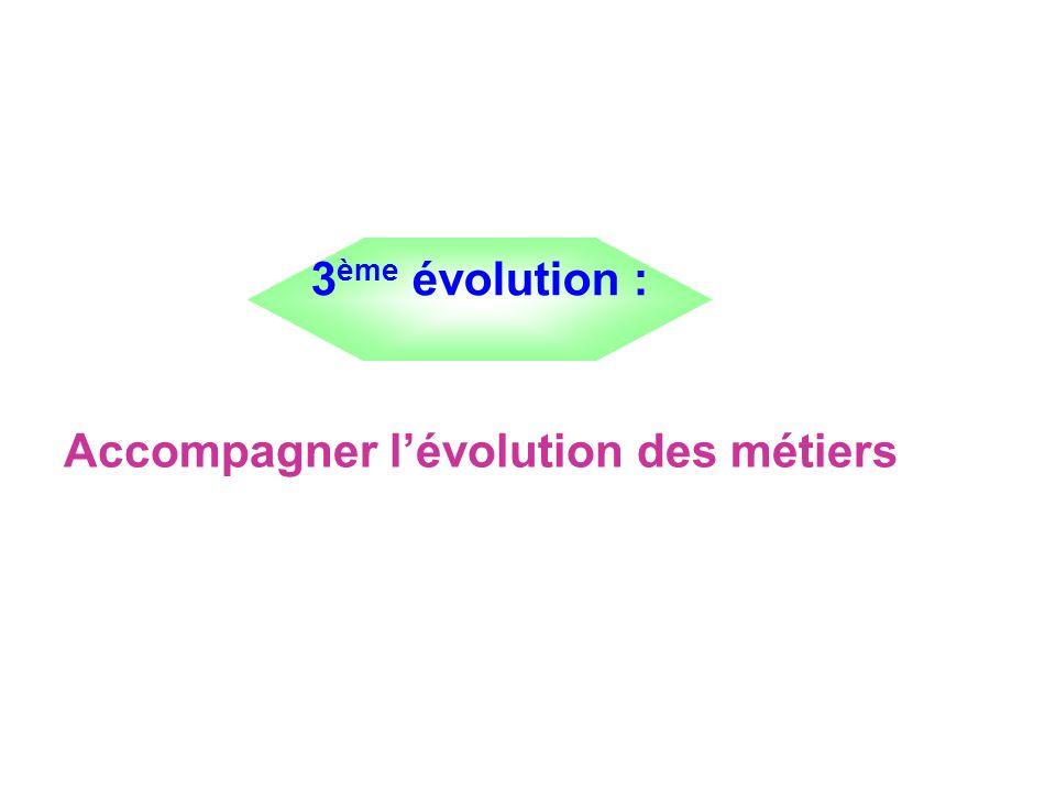 Accompagner lévolution des métiers 3 ème évolution :