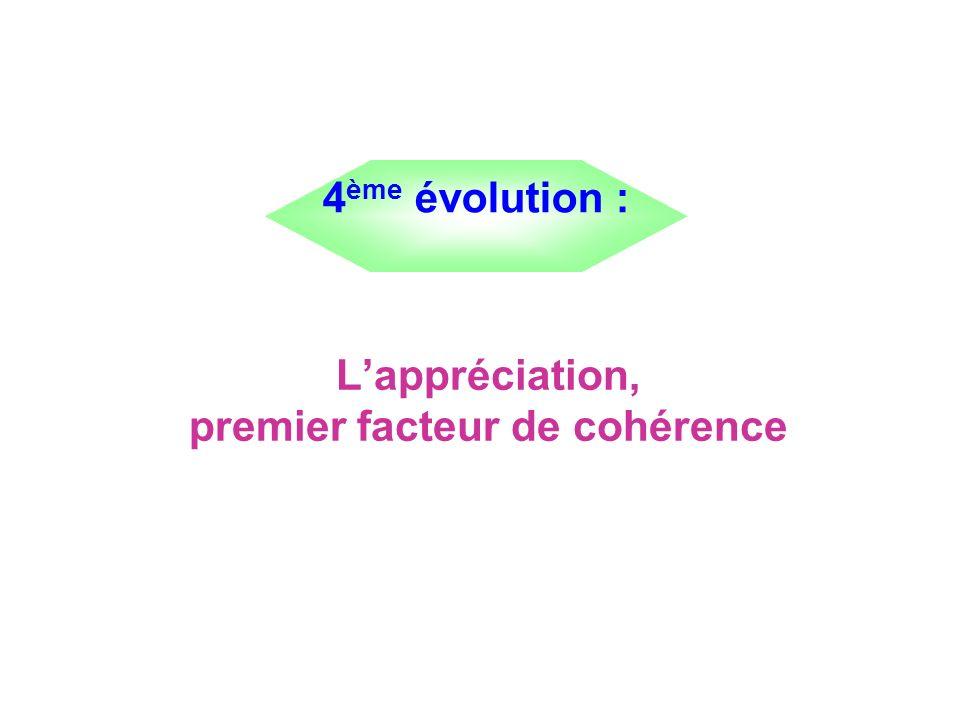 Lappréciation, premier facteur de cohérence 4 ème évolution :