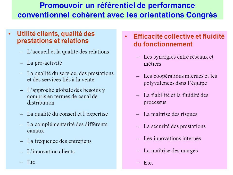 Promouvoir un référentiel de performance conventionnel cohérent avec les orientations Congrès Utilité clients, qualité des prestations et relations –L