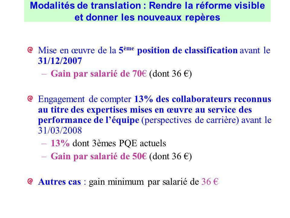 Modalités de translation : Rendre la réforme visible et donner les nouveaux repères Mise en œuvre de la 5 ème position de classification avant le 31/1