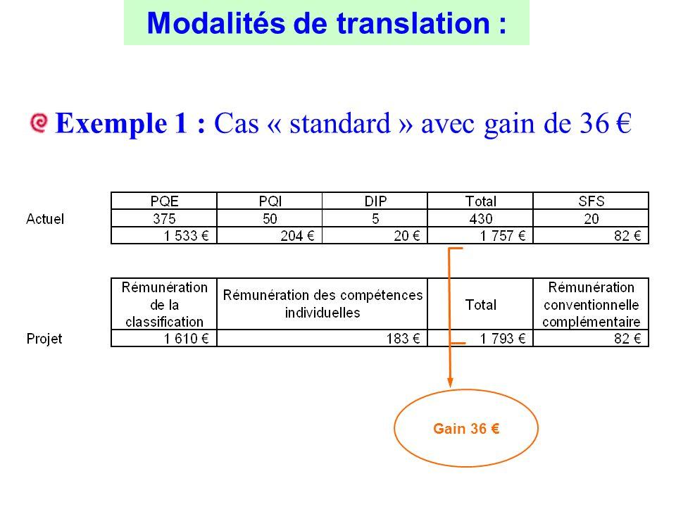 Modalités de translation : Exemple 1 : Cas « standard » avec gain de 36 Gain 36