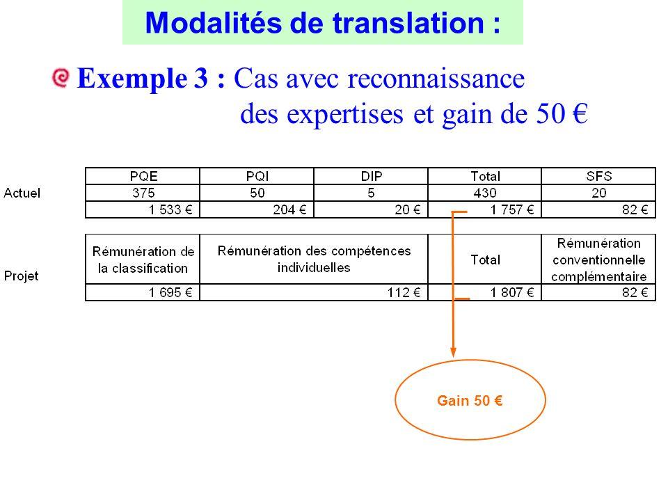 Exemple 3 : Cas avec reconnaissance des expertises et gain de 50 Gain 50 Modalités de translation :
