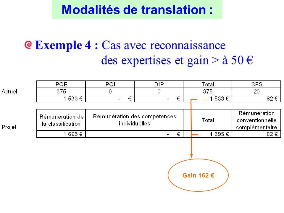Exemple 4 : Cas avec reconnaissance des expertises et gain > à 50 Gain 162 Modalités de translation :