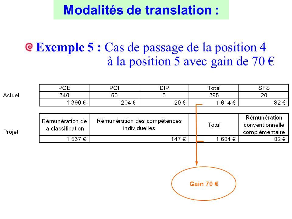 Exemple 5 : Cas de passage de la position 4 à la position 5 avec gain de 70 Gain 70 Modalités de translation :