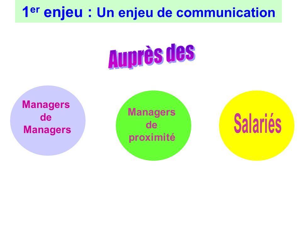1 er enjeu : Un enjeu de communication