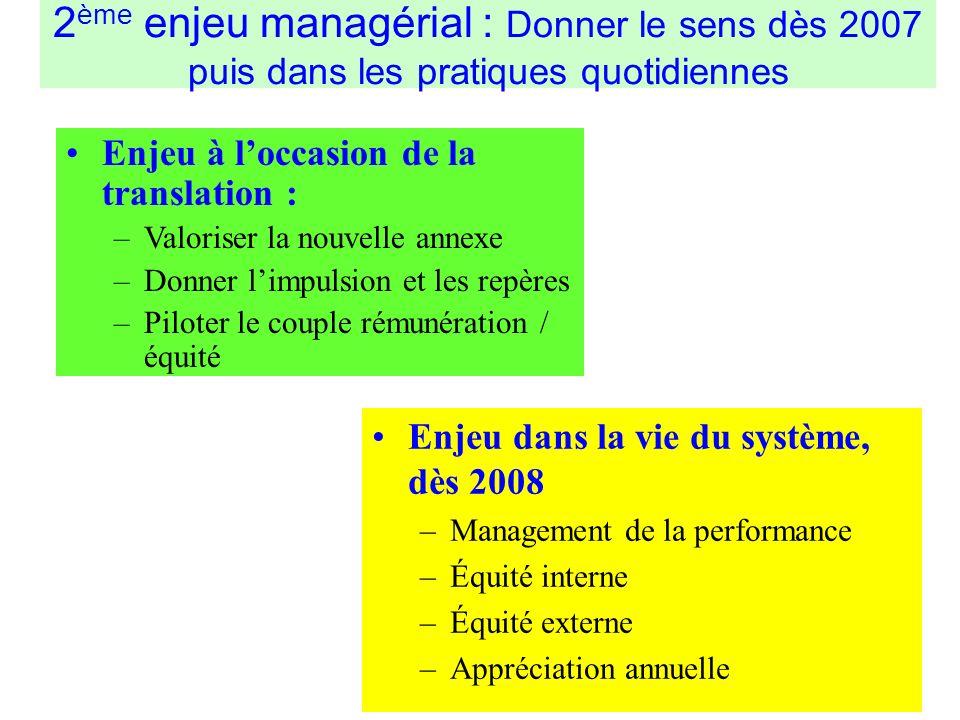 2 ème enjeu managérial : Donner le sens dès 2007 puis dans les pratiques quotidiennes Enjeu dans la vie du système, dès 2008 –Management de la perform