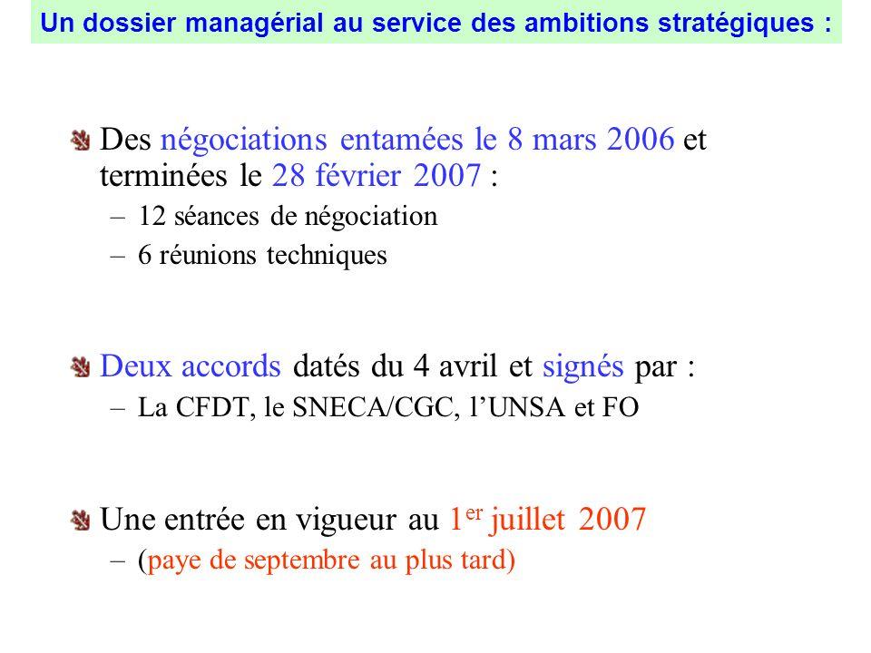 Un dossier managérial au service des ambitions stratégiques : Des négociations entamées le 8 mars 2006 et terminées le 28 février 2007 : –12 séances d