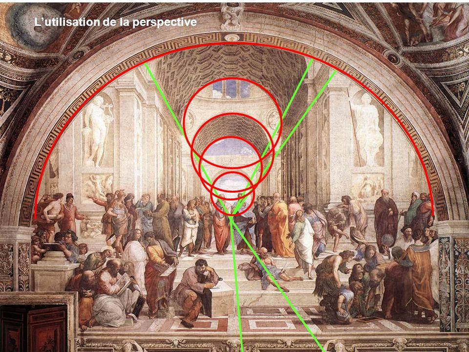 Lutilisation de la perspective