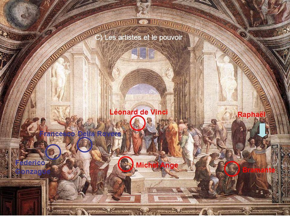 C) Les artistes et le pouvoir Raphaël Bramante Léonard de Vinci Michel Ange Francesco Della Rovere Federico Gonzague