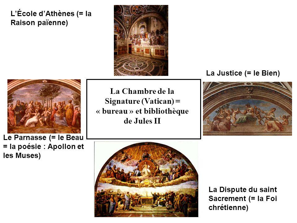 La Chambre de la Signature (Vatican) = « bureau » et bibliothèque de Jules II Le Parnasse (= le Beau = la poésie : Apollon et les Muses) LÉcole dAthèn