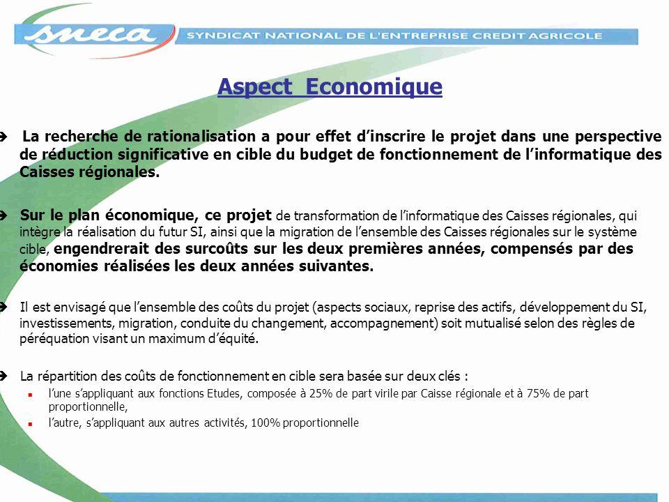 Aspect Economique La recherche de rationalisation a pour effet dinscrire le projet dans une perspective de réduction significative en cible du budget de fonctionnement de linformatique des Caisses régionales.