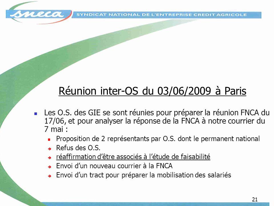 21 Réunion inter-OS du 03/06/2009 à Paris Les O.S.