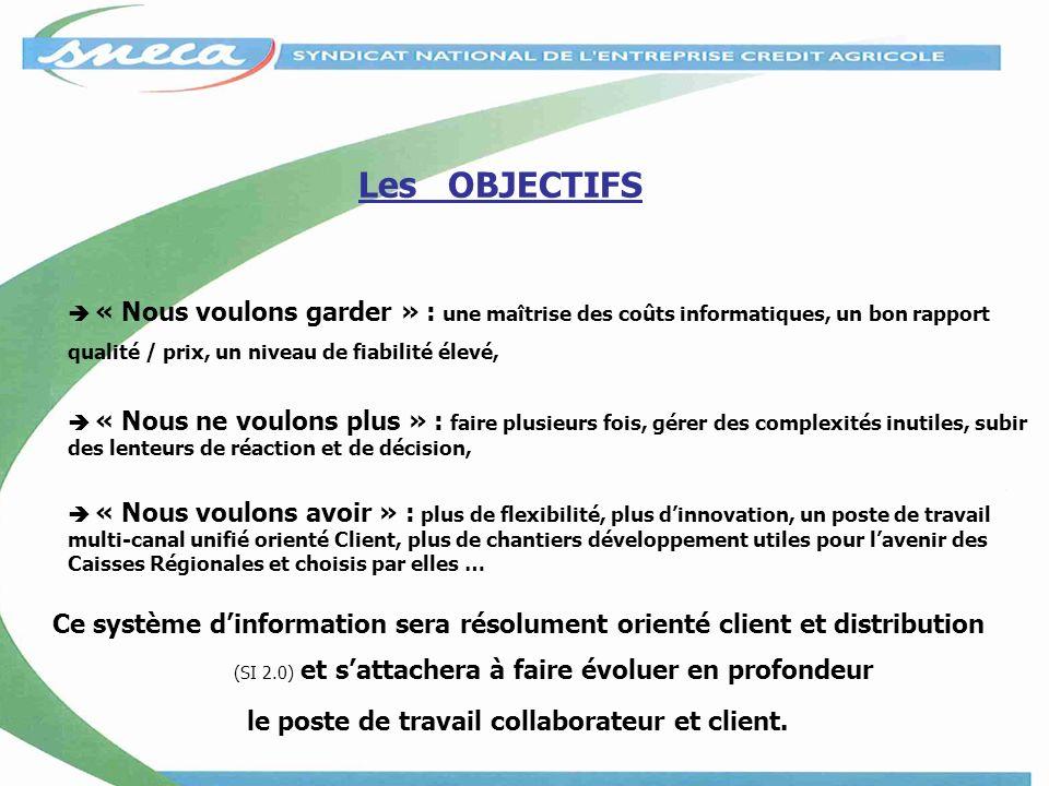25 Réunion le 24/07/2009 à la FNCA à Paris Les délégations des OS rencontrent la Direction du projet et la FNCA (cf.