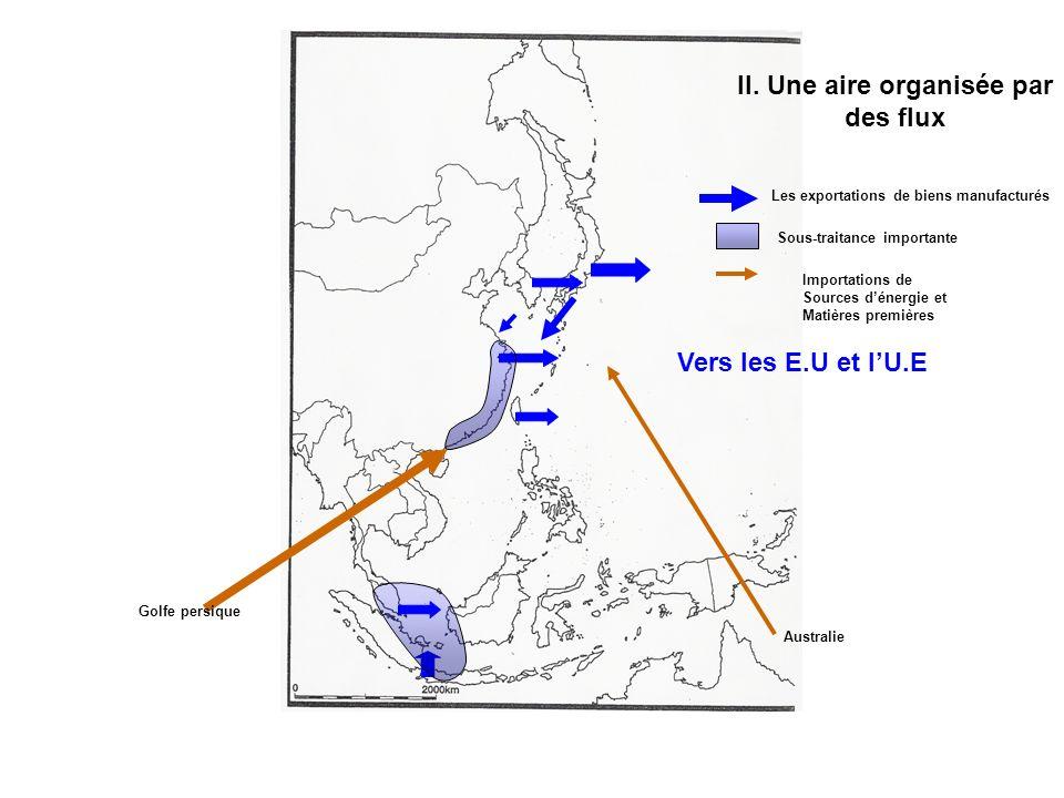 Vers les E.U et lU.E II. Une aire organisée par des flux Les exportations de biens manufacturés Importations de Sources dénergie et Matières premières