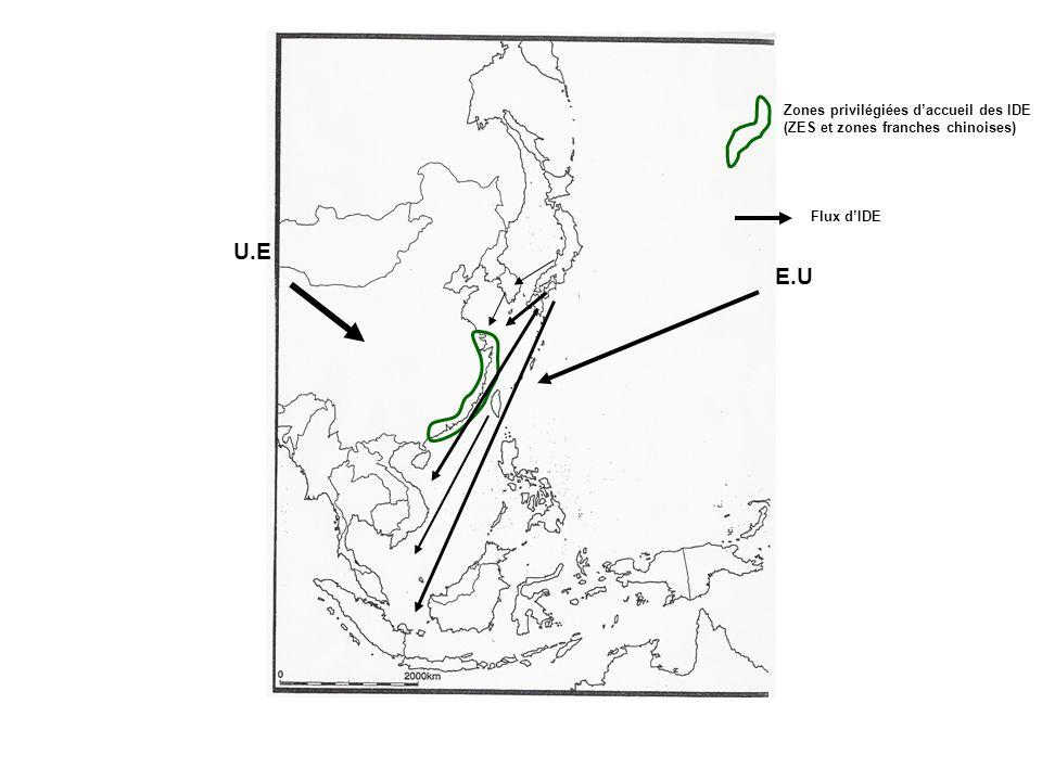 E.U U.E Zones privilégiées daccueil des IDE (ZES et zones franches chinoises) Flux dIDE