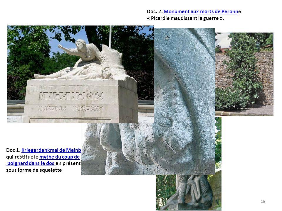 Doc. 2. Monument aux morts de PeronneMonument aux morts de Peronn « Picardie maudissant la guerre ». Doc 1. Kriegerdenkmal de Mainbernheim, 1927,Krieg