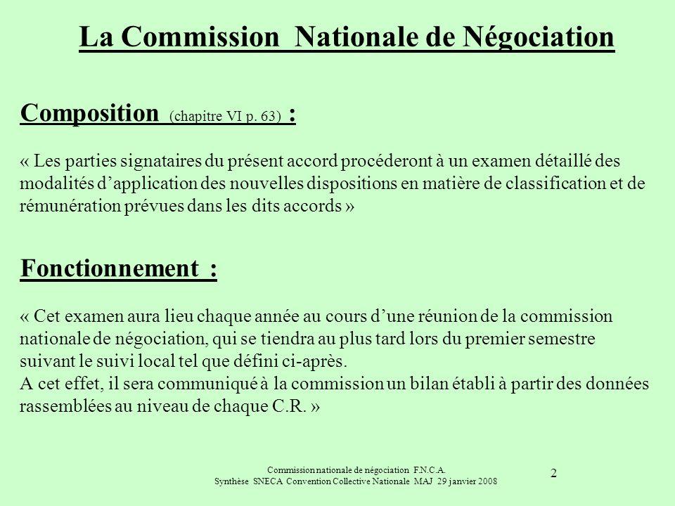 Commission nationale de négociation F.N.C.A. Synthèse SNECA Convention Collective Nationale MAJ 29 janvier 2008 2 Composition (chapitre VI p. 63) : «