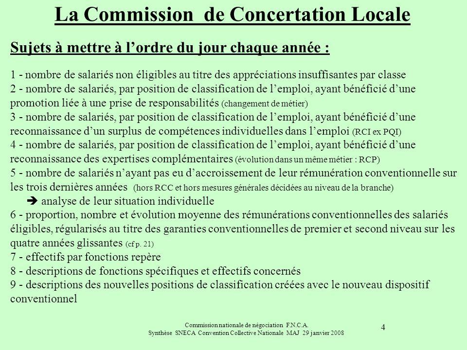 Commission nationale de négociation F.N.C.A. Synthèse SNECA Convention Collective Nationale MAJ 29 janvier 2008 4 Sujets à mettre à lordre du jour cha