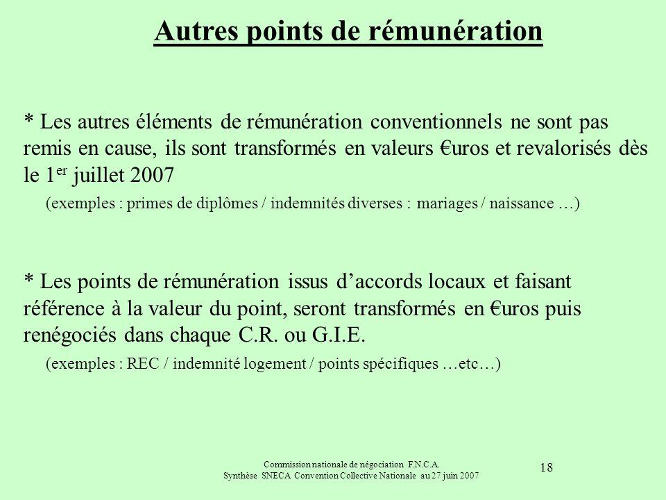Commission nationale de négociation F.N.C.A. Synthèse SNECA Convention Collective Nationale au 27 juin 2007 18 * Les autres éléments de rémunération c