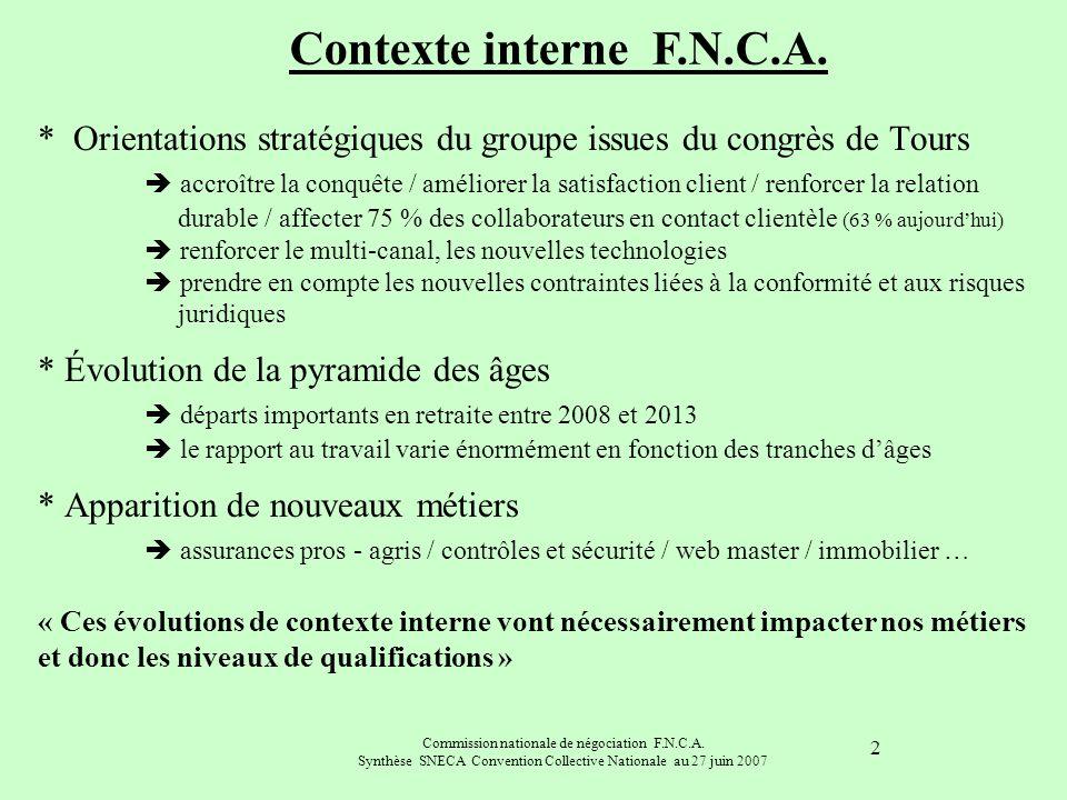 Synthèse SNECA Convention Collective Nationale au 27 juin 2007 2 * Orientations stratégiques du groupe issues du congrès de Tours accroître la conquêt