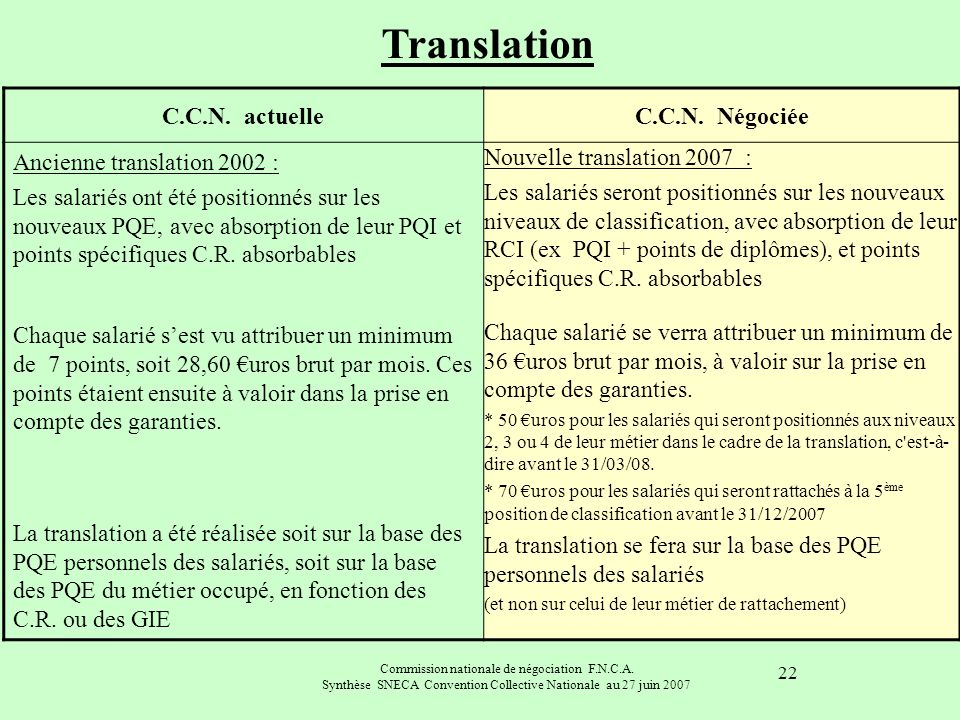 Commission nationale de négociation F.N.C.A. Synthèse SNECA Convention Collective Nationale au 27 juin 2007 22 C.C.N. actuelleC.C.N. Négociée Ancienne