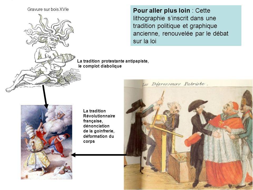 Pour aller plus loin : Cette lithographie sinscrit dans une tradition politique et graphique ancienne, renouvelée par le débat sur la loi Gravure sur