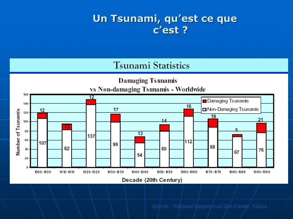 Un Tsunami, quest ce que cest ? Le Tsuna Un Tsunami, quest ce que cest ? mi : un phénomène qui nest pas rare Source : National Geophysical Dta Center,