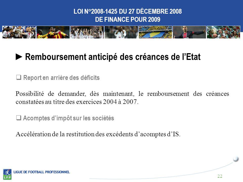 LOI N°2008-1425 DU 27 DÉCEMBRE 2008 DE FINANCE POUR 2009 Remboursement anticipé des créances de lEtat Report en arrière des déficits Possibilité de demander, dès maintenant, le remboursement des créances constatées au titre des exercices 2004 à 2007.