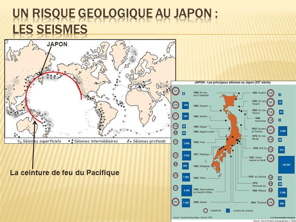 La ceinture de feu du Pacifique JAPON