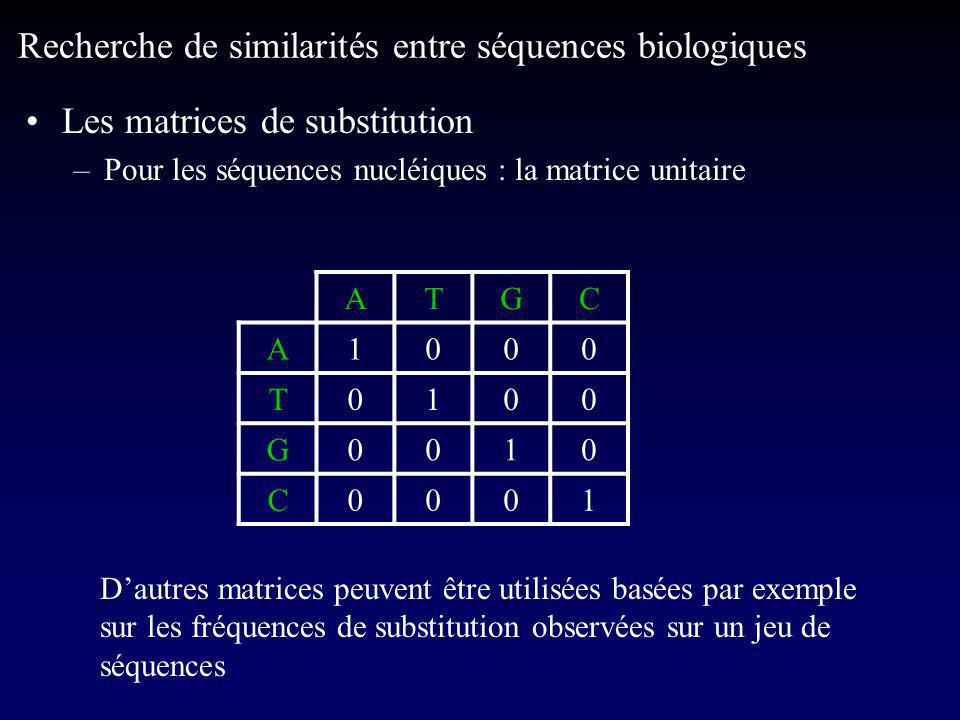 Les matrices de substitution –Pour les séquences nucléiques : la matrice unitaire Recherche de similarités entre séquences biologiques ATGC A1000 T0100 G0010 C0001 Dautres matrices peuvent être utilisées basées par exemple sur les fréquences de substitution observées sur un jeu de séquences
