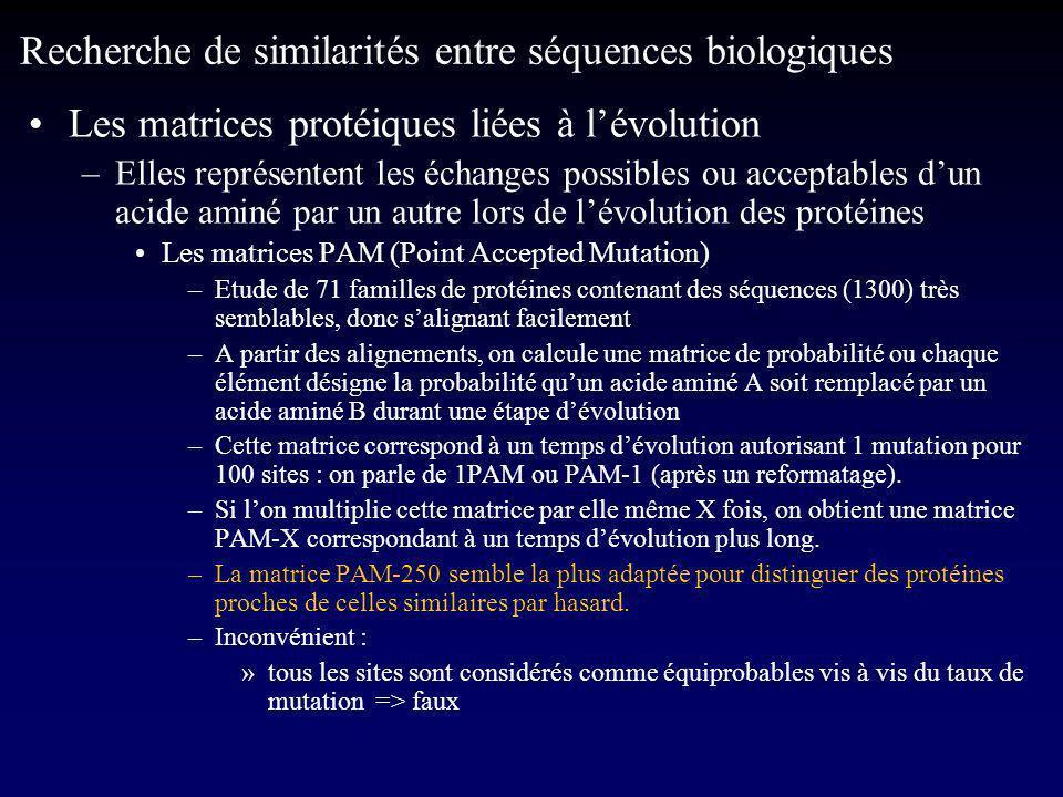 Les matrices protéiques liées à lévolution –Elles représentent les échanges possibles ou acceptables dun acide aminé par un autre lors de lévolution des protéines Les matrices PAM (Point Accepted Mutation) –Etude de 71 familles de protéines contenant des séquences (1300) très semblables, donc salignant facilement –A partir des alignements, on calcule une matrice de probabilité ou chaque élément désigne la probabilité quun acide aminé A soit remplacé par un acide aminé B durant une étape dévolution –Cette matrice correspond à un temps dévolution autorisant 1 mutation pour 100 sites : on parle de 1PAM ou PAM-1 (après un reformatage).